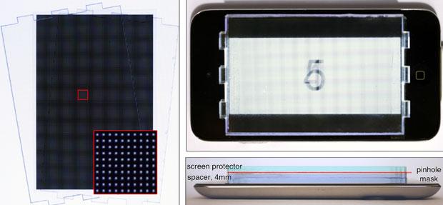 Prototipo del nuovo schermo. Una maschera che contiene una matrice di fori (sinistra) è montata di fronte allo schermo touch di un iPod Apple (in basso a destra). Lo schermo emette luce con una risoluzione angolare sufficientemente alta affinché almeno due delle immagini sovrapposte raggiungano la pupilla dell'osservatore umano. Questo effetto è illustrato in alto a destra: numeri differenti sono visibili da diverse direzioni. [Immagine: Fu-Chung Huang/MIT]